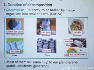 CEWが使っている教材。 ゴミが土に還るまでの年数を紹介。
