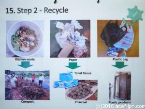 リサイクルの紹介。生ごみは堆肥に、 紙くずはトイレットペーパーや炭に、 ビニール袋も全く違うものに生まれ変わります!